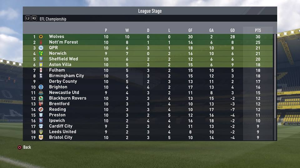 If only fifa 17 was real life eh?